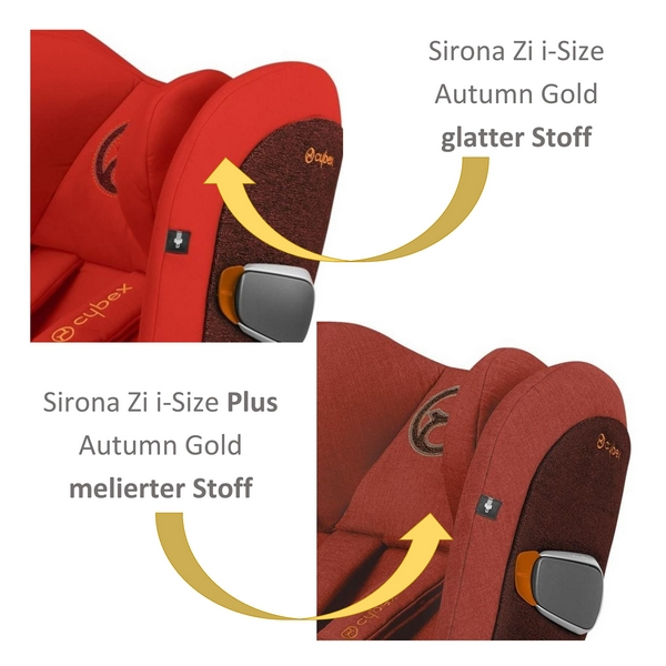 Cybex-Plus-und-Normal-Stoff-600px